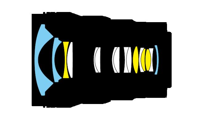 NIKKOR Z 14-24mm f/2.8 S レンズ構成図